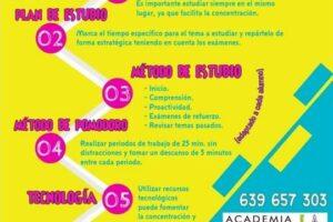 Academia en Salamanca técnicas de estudio